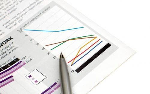 do your own stock analysis
